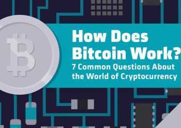 How-does-Bitcoin-work