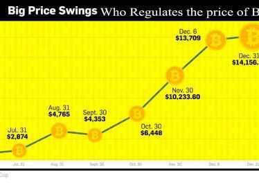 bitcoin-market-price