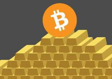 bitcoin-price-right-now