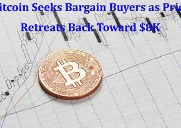 what-is-the-current-price-of-bitcoin