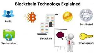 what-is-a-blockchain-system