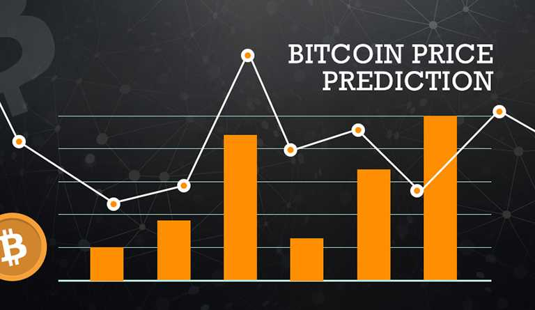 Bitcoin Price Predictions